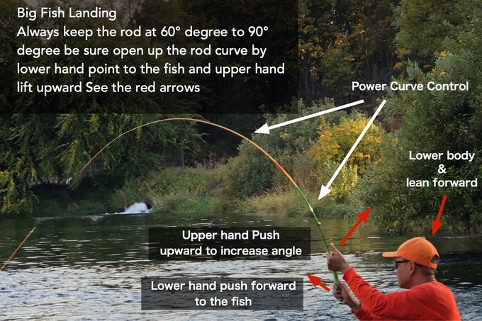 Tanuki Ninja-Tenkara Fly Fishing Rod